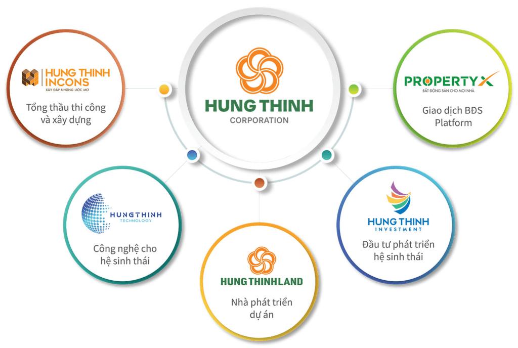 Tập đoàn Hưng Thịnh là bảo chứng cho chất lượng và tiến độ của dự án